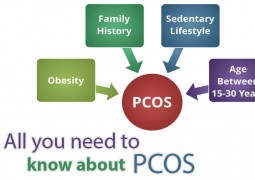 All You Need to Know About PCOS